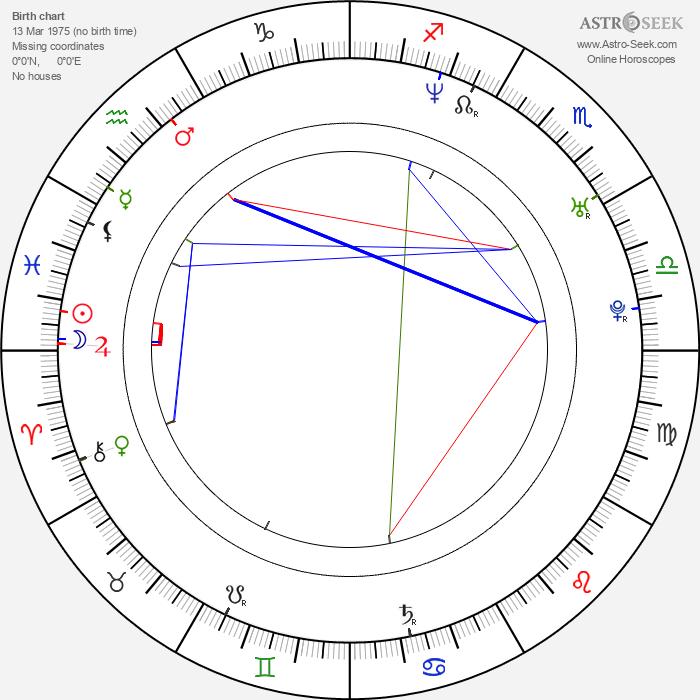Natalie Zea - Astrology Natal Birth Chart