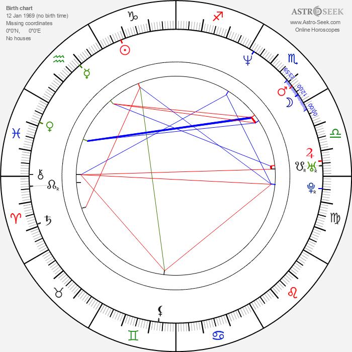 Nataliya Vdovina - Astrology Natal Birth Chart