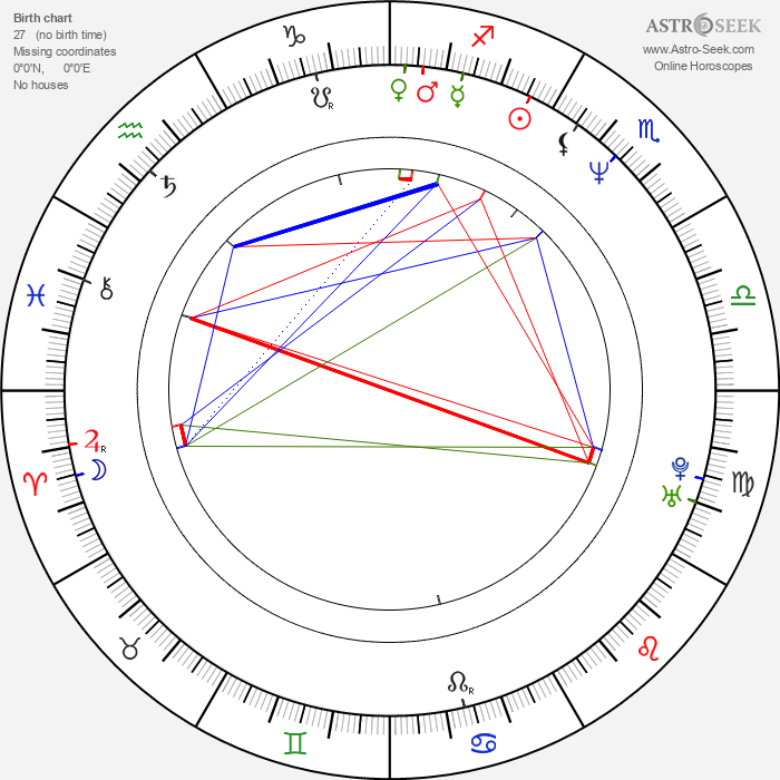 Natalja Buzko - Astrology Natal Birth Chart
