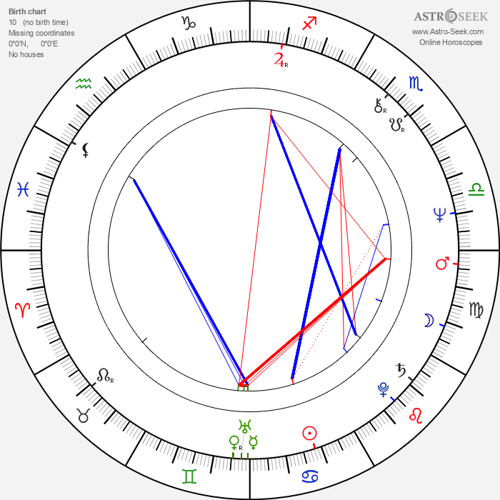 Natalya Sedykh - Astrology Natal Birth Chart