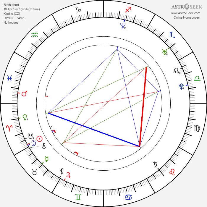 Nataša Gáčová - Astrology Natal Birth Chart