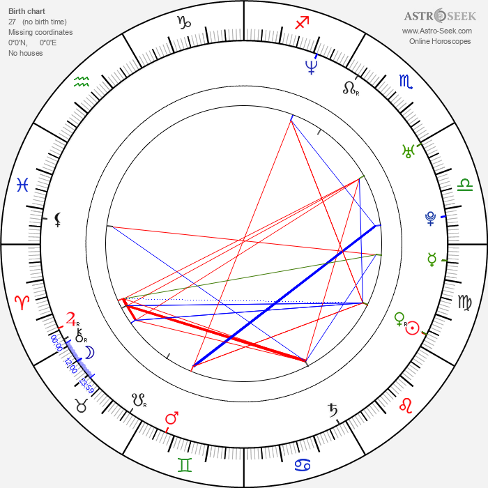 Nataša Tapušković - Astrology Natal Birth Chart
