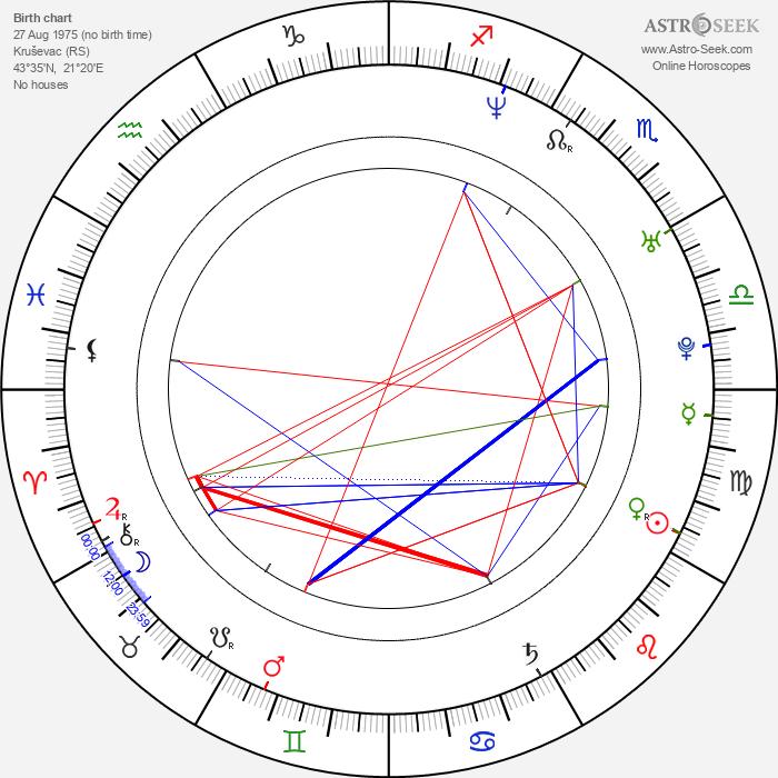 Nataša Tapušković - Astrology Natal Birth Chart