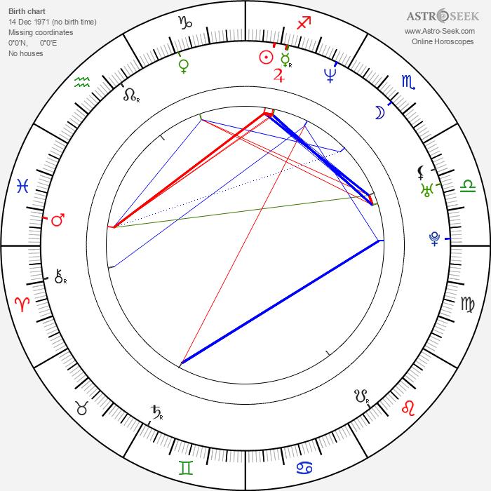 Natascha McElhone - Astrology Natal Birth Chart