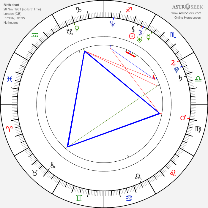 Natasha Bedingfield - Astrology Natal Birth Chart