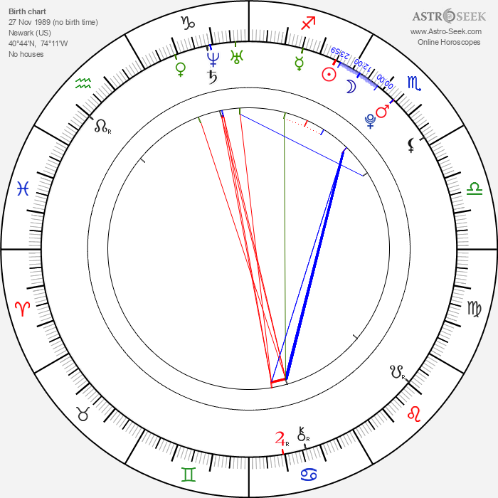 Natasha Bradley - Astrology Natal Birth Chart
