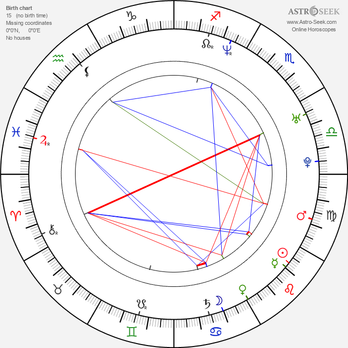 Natasha Henstridge - Astrology Natal Birth Chart