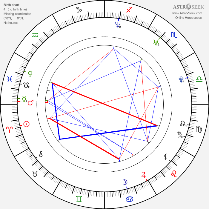 Natasha Lyonne - Astrology Natal Birth Chart