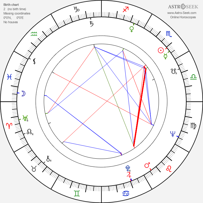 Natasha Parry - Astrology Natal Birth Chart