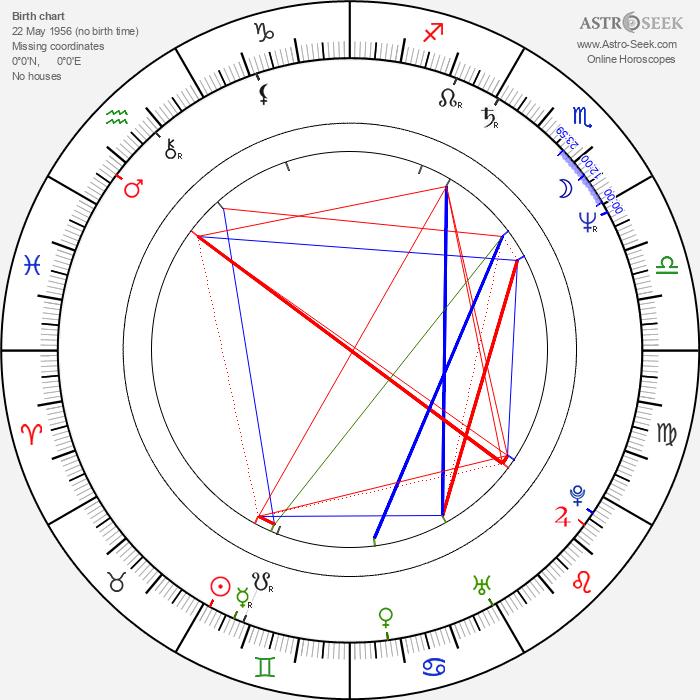 Natasha Shneider - Astrology Natal Birth Chart