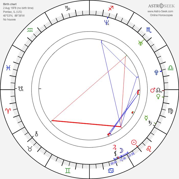 Natashia Williams - Astrology Natal Birth Chart