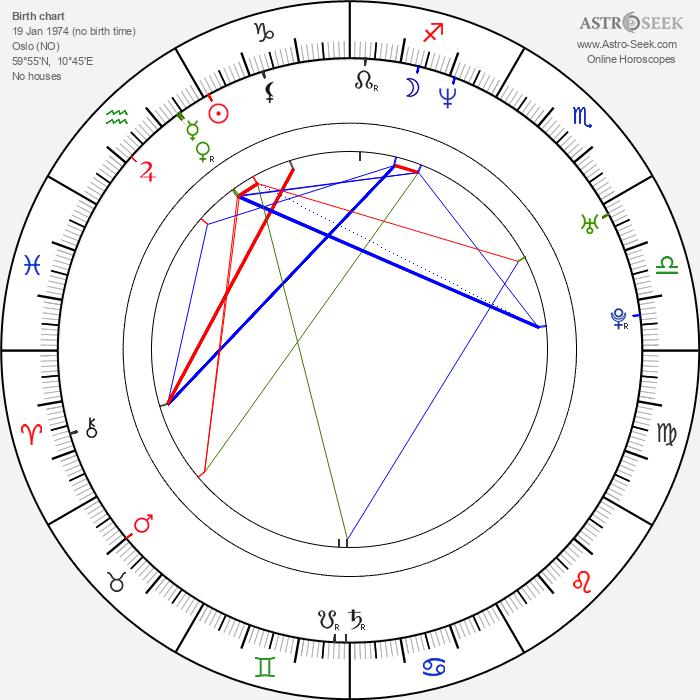 Natassia Malthe - Astrology Natal Birth Chart