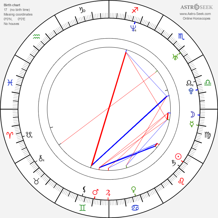 Natasza Urbanska - Astrology Natal Birth Chart