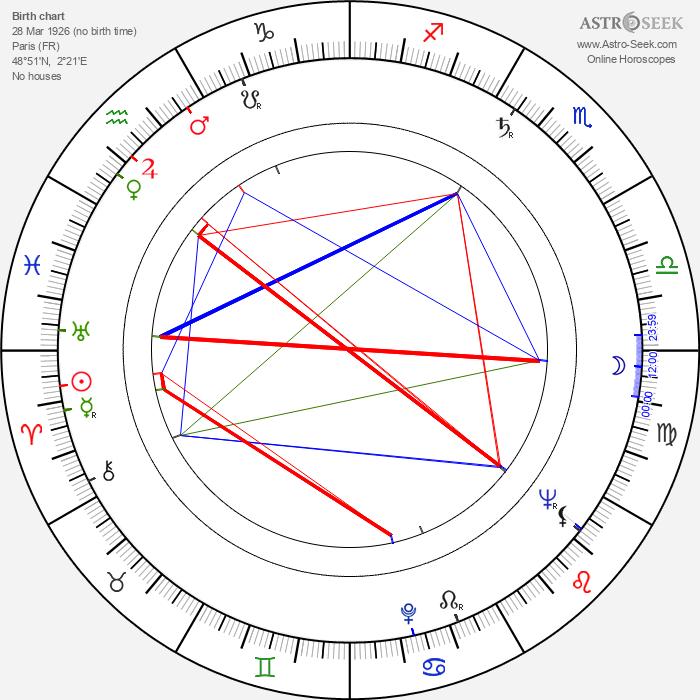 Nathalie Nerval - Astrology Natal Birth Chart