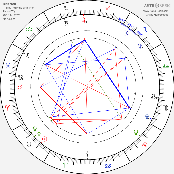 Nathalie Percillier - Astrology Natal Birth Chart