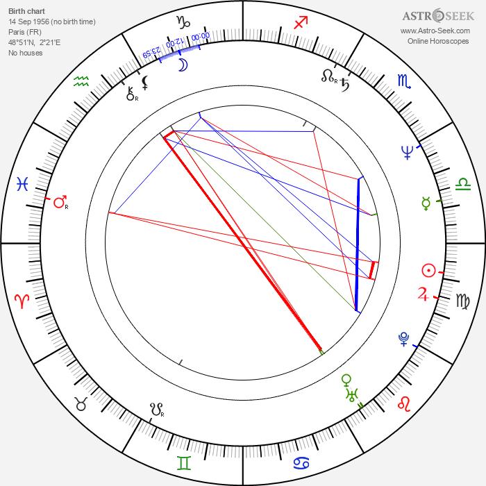 Nathalie Roussel - Astrology Natal Birth Chart