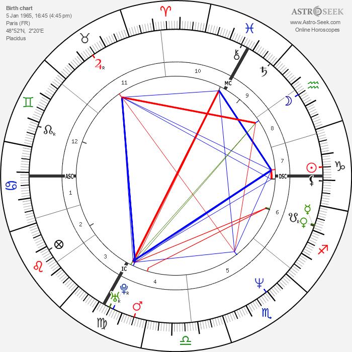 Nathalie Tardivel - Astrology Natal Birth Chart