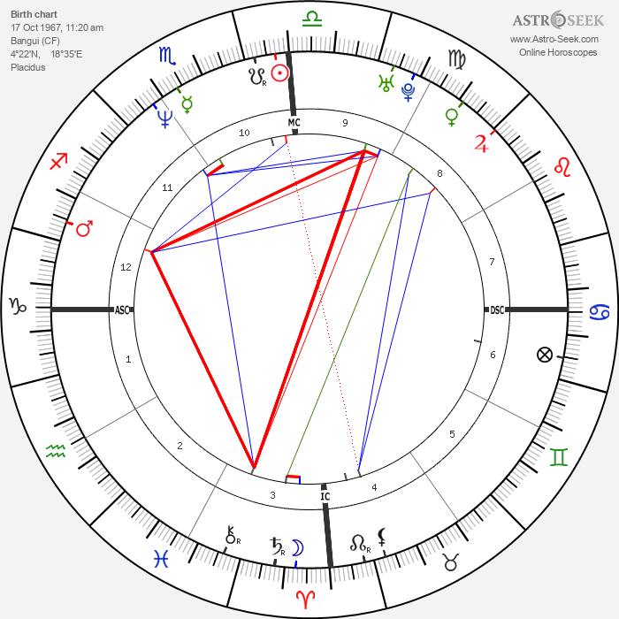 Nathalie Tauziat - Astrology Natal Birth Chart