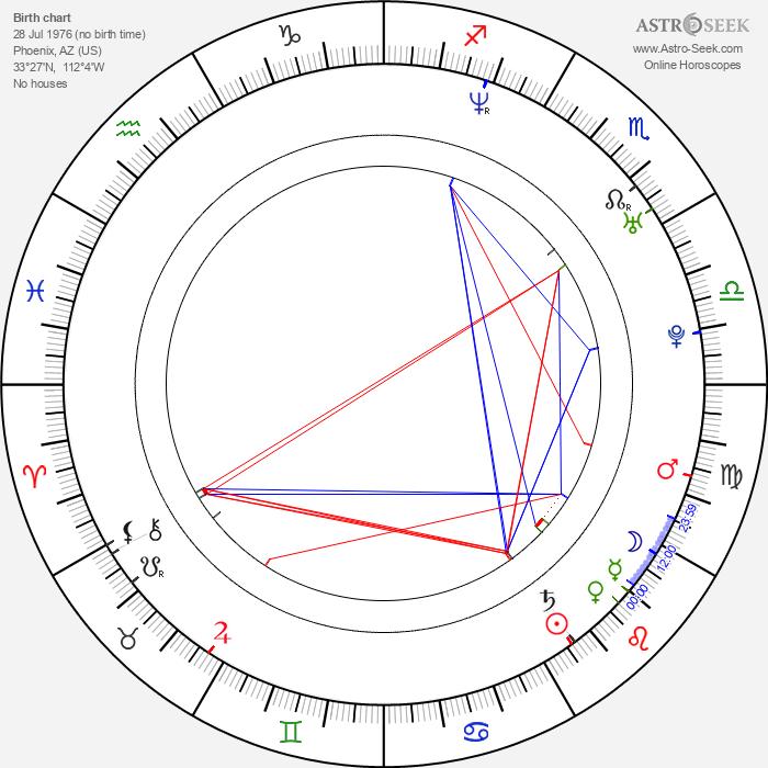 Nathan Bell - Astrology Natal Birth Chart