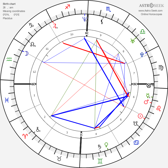 Nathan Buckley - Astrology Natal Birth Chart