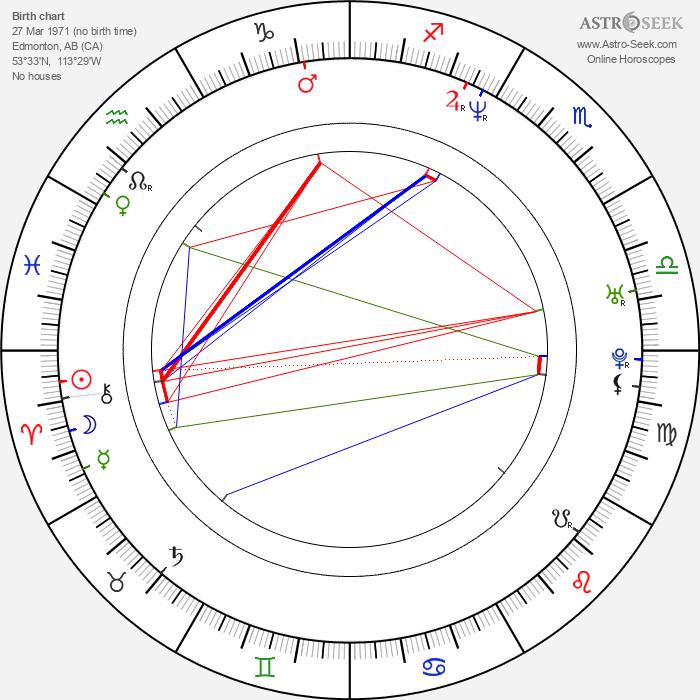 Nathan Fillion - Astrology Natal Birth Chart
