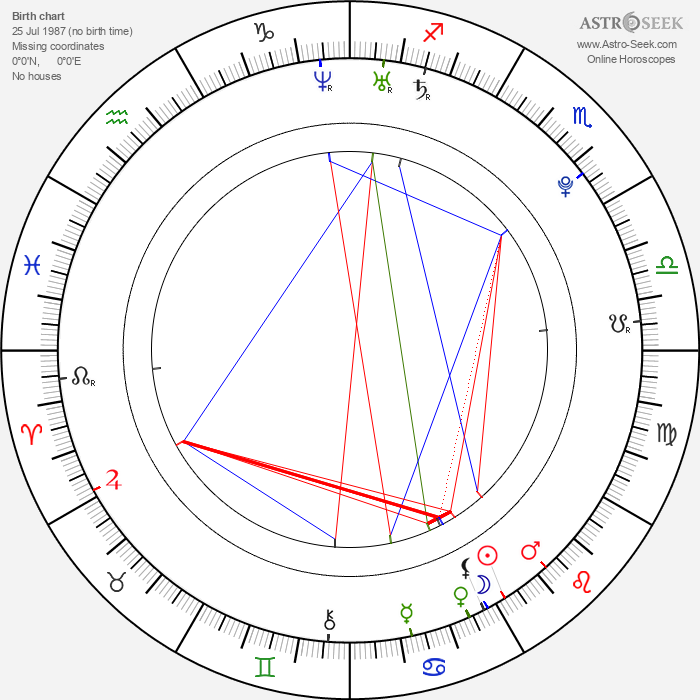 Nathan Lawrence - Astrology Natal Birth Chart