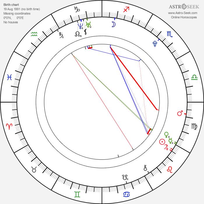 Nathan Lopez - Astrology Natal Birth Chart