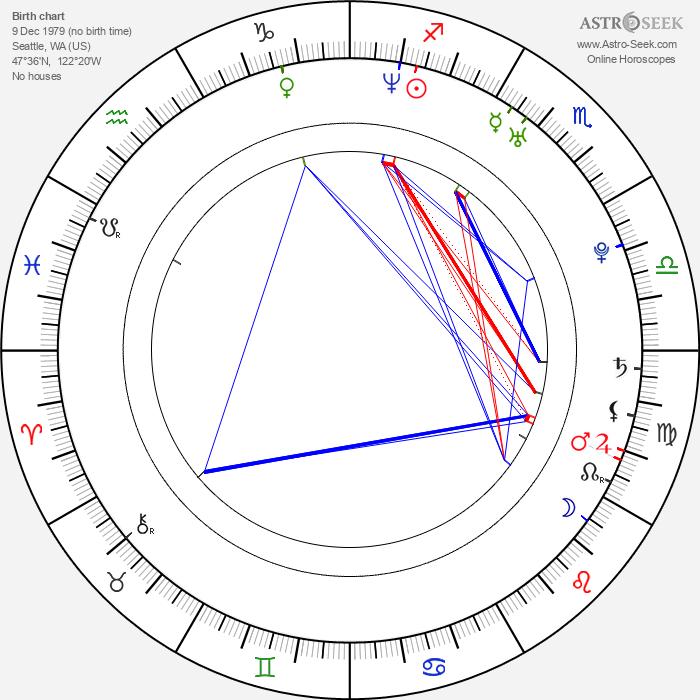 Nathan Marshall - Astrology Natal Birth Chart