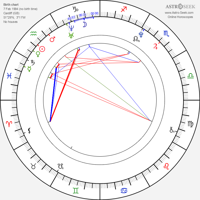 Nathan Walker - Astrology Natal Birth Chart