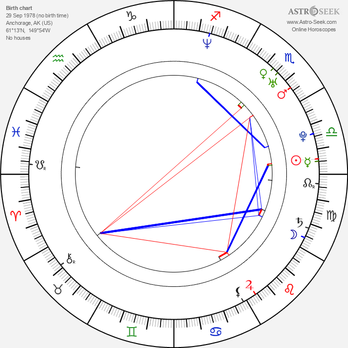 Nathan West - Astrology Natal Birth Chart