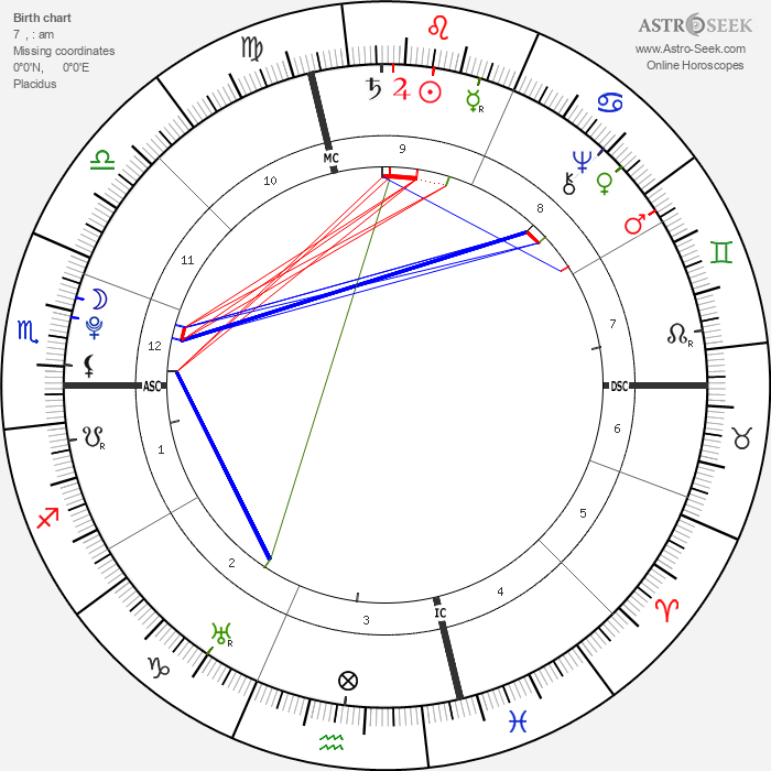 Nathanael Greene - Astrology Natal Birth Chart