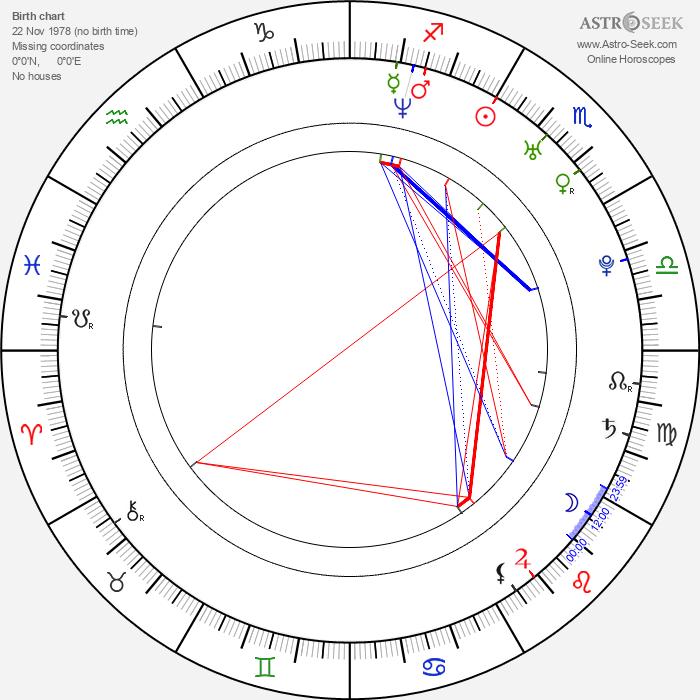 Nathaniel Moreau - Astrology Natal Birth Chart