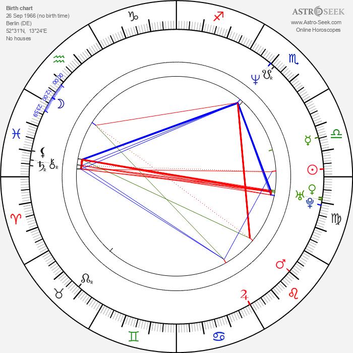 Natja Brunckhorst - Astrology Natal Birth Chart