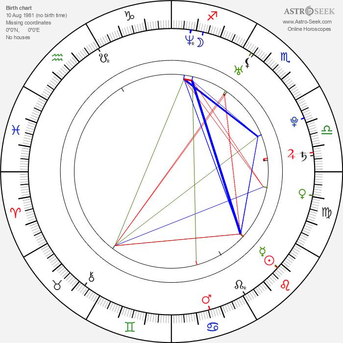 Natsumi Abe - Astrology Natal Birth Chart