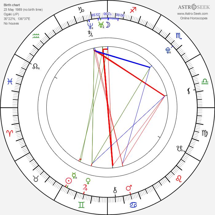 Natsuna - Astrology Natal Birth Chart