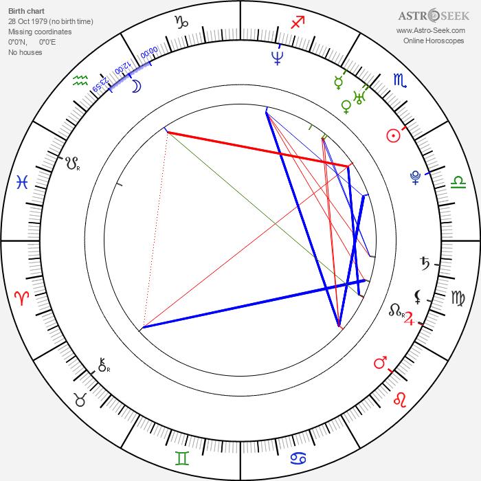 Natthaweeranuch Thongmee - Astrology Natal Birth Chart