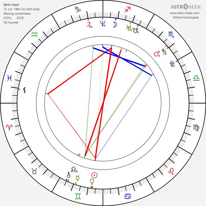 Nautica Thorn - Astrology Natal Birth Chart