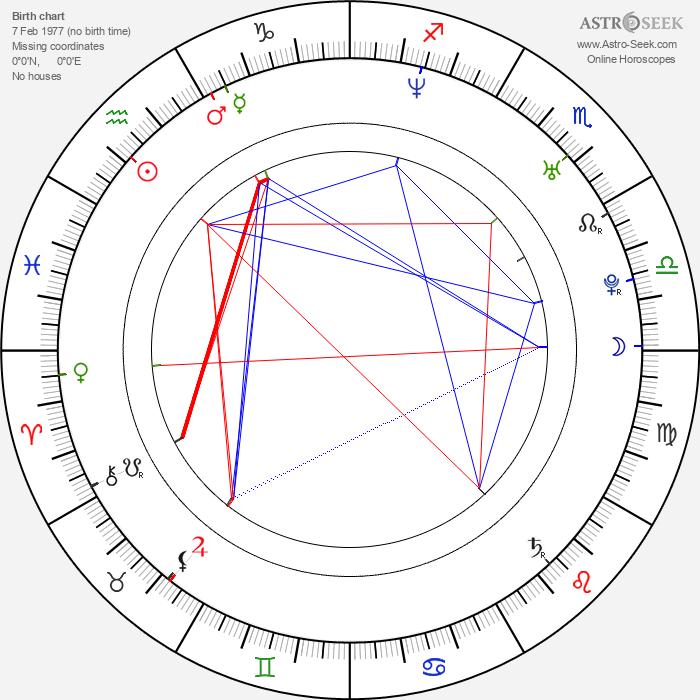 Nawaf Al-Janahi - Astrology Natal Birth Chart