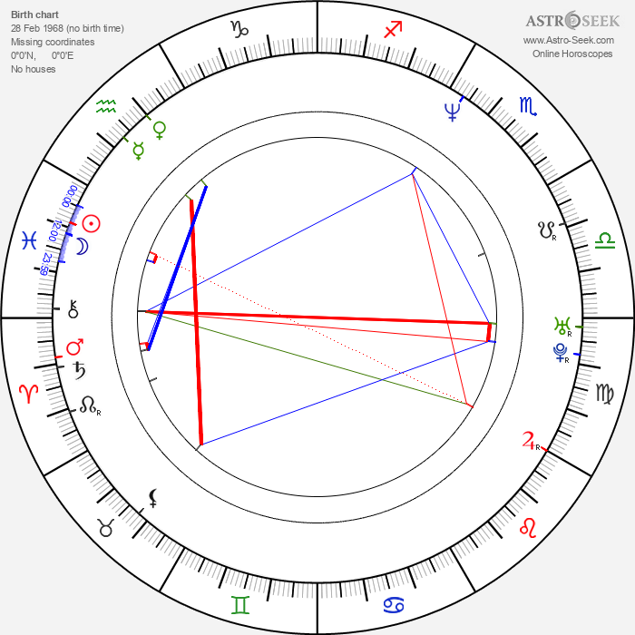 Nayato Fio Nuala - Astrology Natal Birth Chart