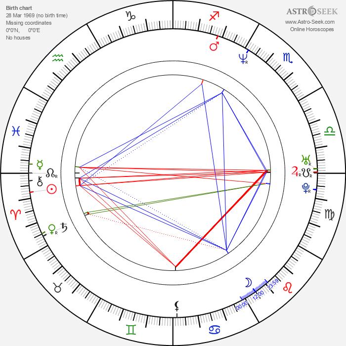 Nazan Kirilmis - Astrology Natal Birth Chart