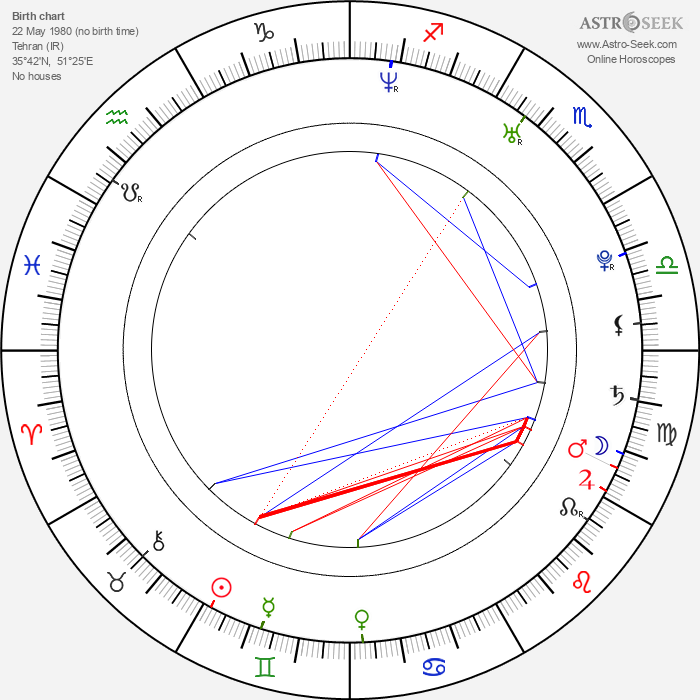 Nazanin Boniadi - Astrology Natal Birth Chart