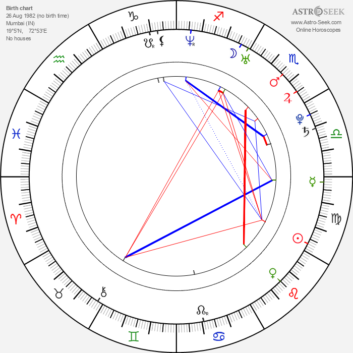 Nazneen Contractor - Astrology Natal Birth Chart