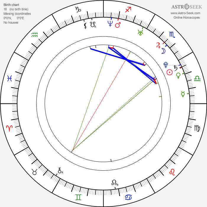 Ne-Yo - Astrology Natal Birth Chart
