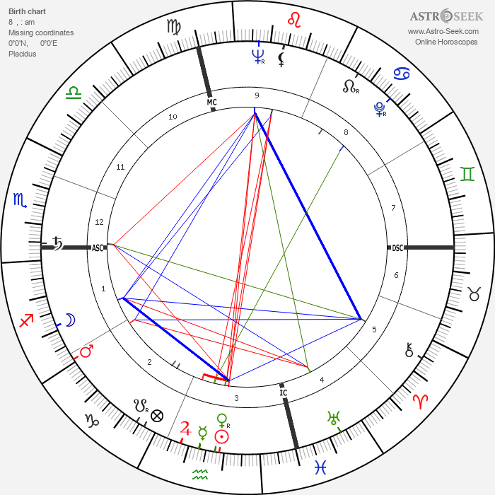 Neal Cassady - Astrology Natal Birth Chart
