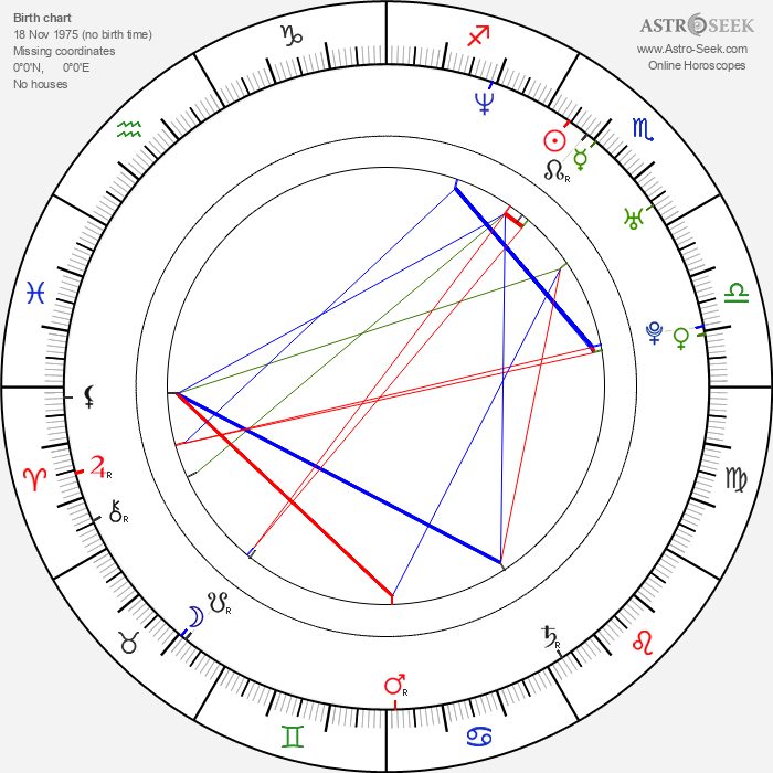 Neal E. Boyd - Astrology Natal Birth Chart