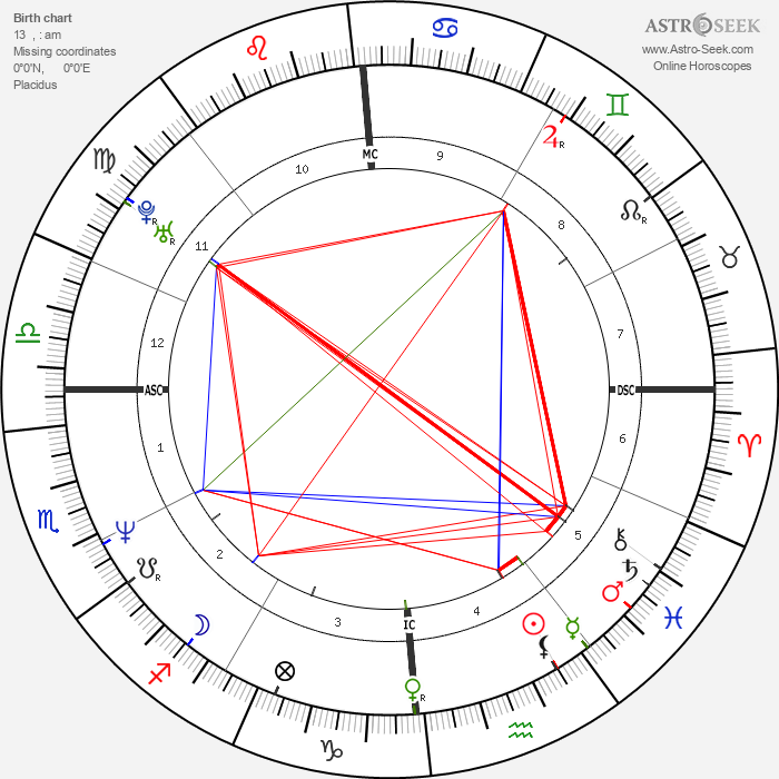 Neal McDonough - Astrology Natal Birth Chart