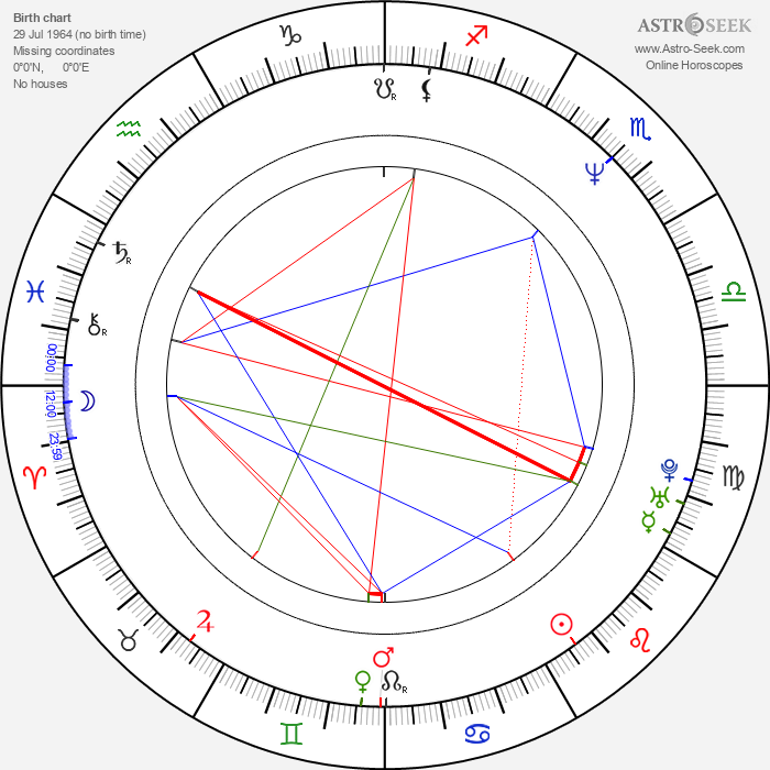 Nebojsa Ljubisic - Astrology Natal Birth Chart