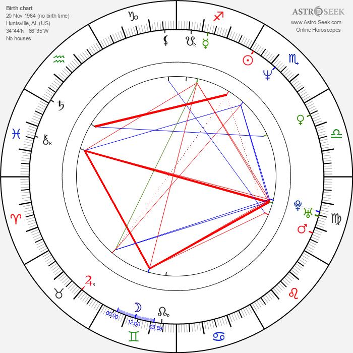 Ned Vaughn - Astrology Natal Birth Chart