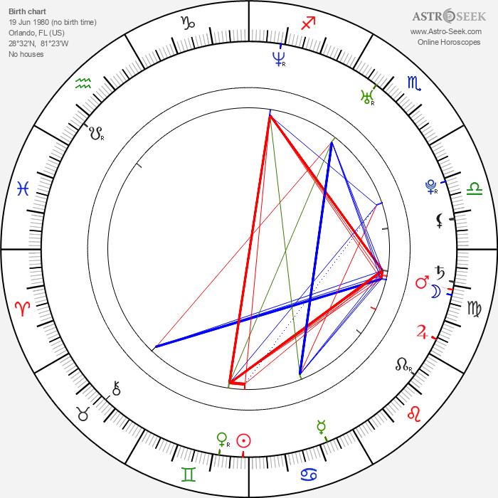 Neil Brown Jr. - Astrology Natal Birth Chart