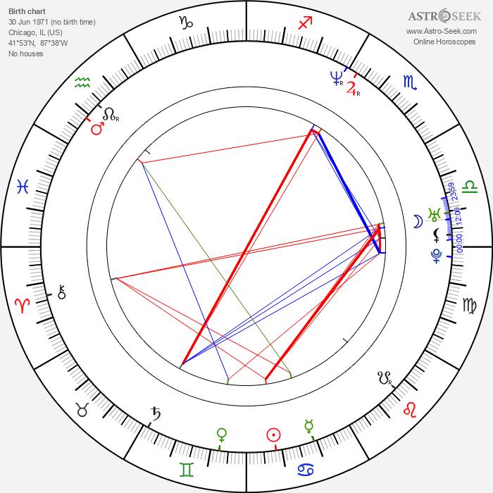 Neil D'Monte - Astrology Natal Birth Chart